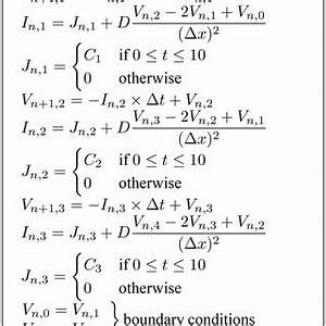 Algorithm for generating the set of discrete PDE numerical ...