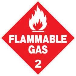 Spray Painting Carpet by Hazchem Class 2 Flammable Gas Diamond