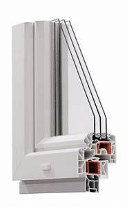 Fenster 3 Fach Verglasung : kunststofffenster schreinerei dandl ~ Michelbontemps.com Haus und Dekorationen