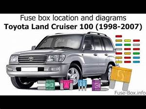 Forenza Fuse Box Diagram For : fuse box location and diagrams toyota land cruiser 100 ~ A.2002-acura-tl-radio.info Haus und Dekorationen
