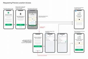 Ios 14  A Guide To Accessing Precise Location