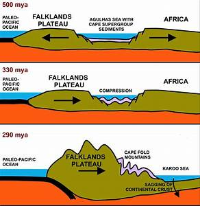 File Formation Of Cape Fold Mountains Jpg