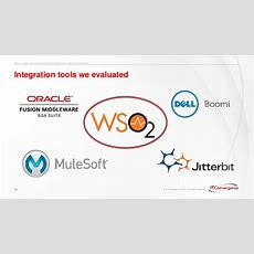 Partner Webinar Why Is Open Source The Smartest Choice For Hybrid In…