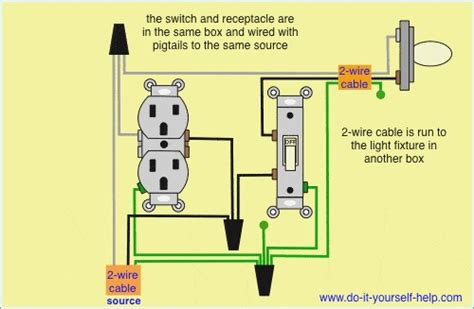 Double Duplex Outlet Wiring Diagram – fasett.info