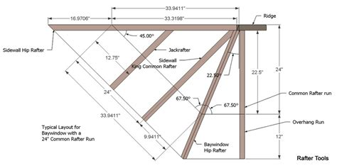roof framing geometry hip rafter roof plane alignment