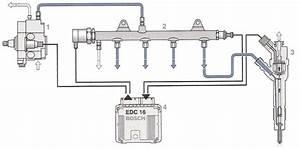 Wirkungsgrad Berechnen Motor : dieselmotor flashcards ~ Themetempest.com Abrechnung