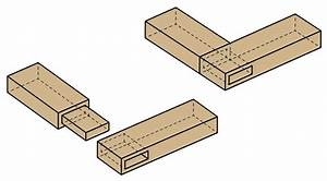 mortise and tenon wood joint « empty51pkw