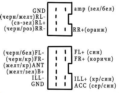nissan x trail unit pinout diagram pinoutguide