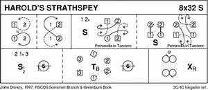 Harold U0026 39 S Strathspey Dancing Instructions