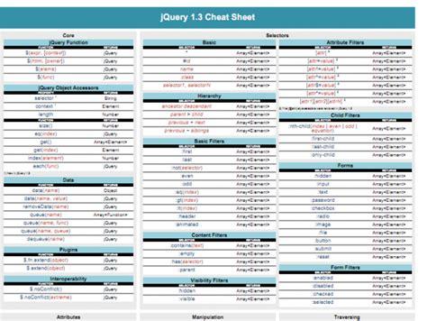 javascript cheat sheets churchmag