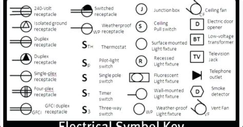 size of electrical blueprint symbols floor plan