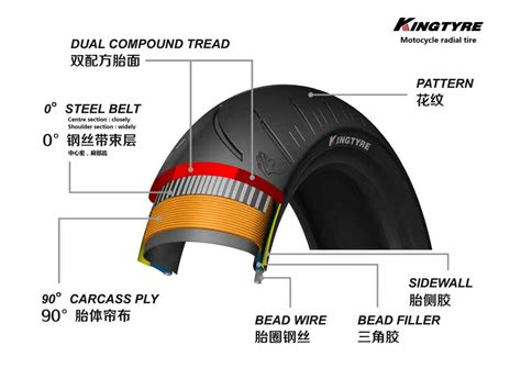 Popular Motorcycle Radial Tyre 180/55zr17 Manufacturers