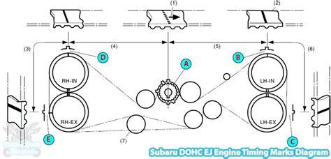 Baja Engine Diagram by 2003 2006 Subaru Baja Timing Diagram 2 5l Dohc Engine