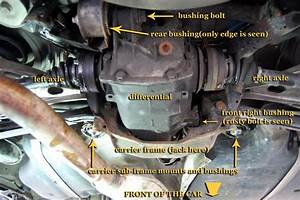 Silly Question About Jacking Up An E36 - Bimmerfest