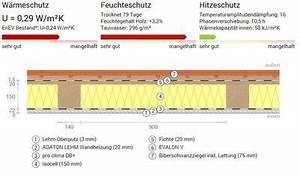 Dachisolierung Von Außen : die dachd mmung ~ Lizthompson.info Haus und Dekorationen