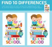 find differences for find differences brain 173 | find differences game kids find differences brain games children game educational game preschool children vector 135195768