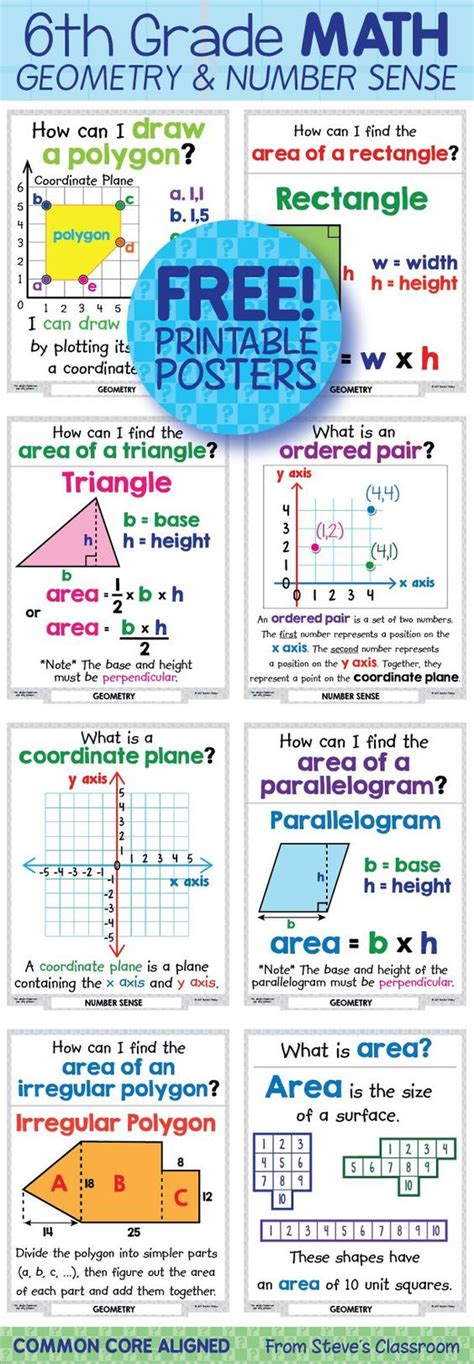 Free! 6th Grade Geometry And Number Sense Printable Postersanchor Chartsfocus Walls The