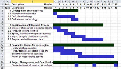 Microsoft Gantt Chart Template