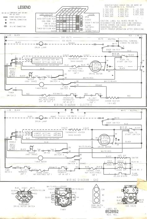 appliance talk wiring diagram for a kenmore dryer full wiring schematic