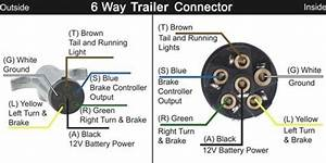 6 Way Trailer Plug Wiring Diagram