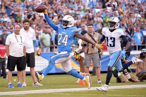 Chargers Roster Moves