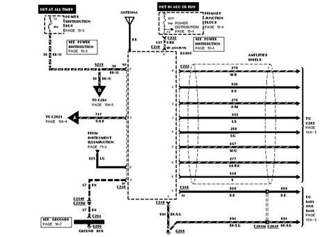 94 Thunderbird Fuse Diagram by 96 Thunderbird Wiring Diagram Wiring Data