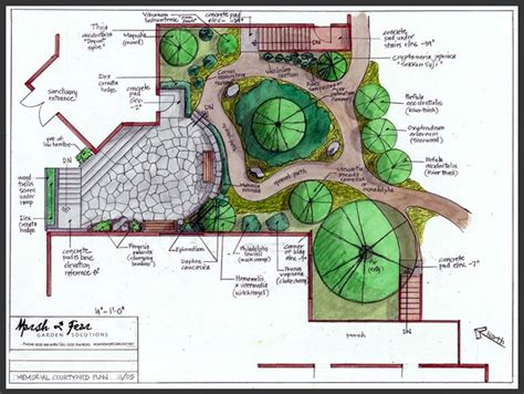 garden planners landscaping 61 best images about id project ideas on pinterest wall fountains memorial gardens and