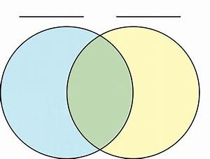 Colored Venn Diagram  U2014 Untpikapps