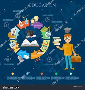 Education Infographic Diagram Knowledge Student Learning