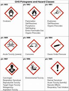 osha to adopt new hazardous chemical classification system With ghs meaning