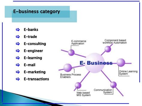 business application  internet