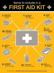 How To Put Together Your First Aid Kit For The Workplace