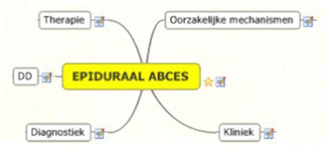 epiduraal abces medicsmedicscom