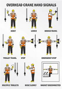 1 U20131  The Hand Signals Illustration Required In Manual Control Of The