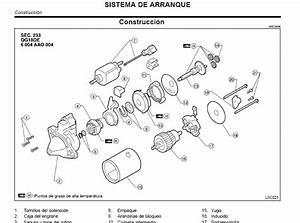 Manuales Nissan