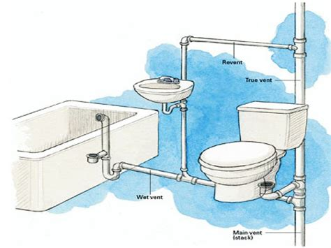 bathroom fan vent pipe vent pipe in bathroom 28 images floor drain venting