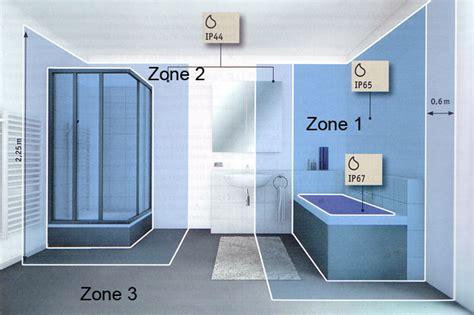 luminaire salle de bain norme ip