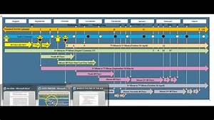 Bible History Chart Wow God 39 S Timeline Moses Ascended Dec 21 2012