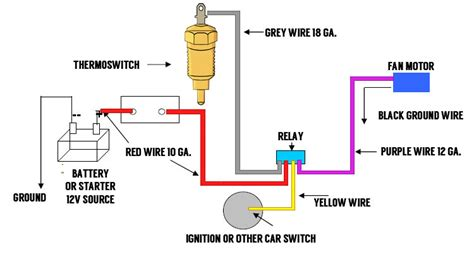 electric cooling fan wiring question   bodies