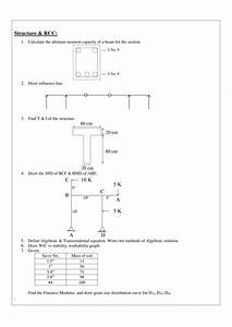Du Previous Year Question Papers On Msc Electrical And