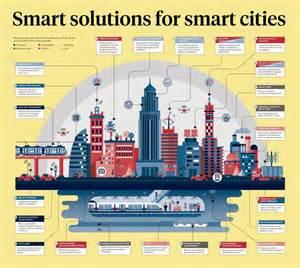 ... Smart City on Pinterest - Urban Planning, Master Plan and Urban design Heart Smart Plan