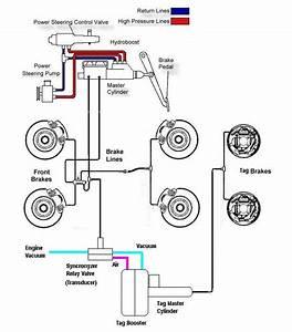 Automotive Engineering Fundamental  April 2012