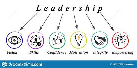 characteristics  leadership stock illustration