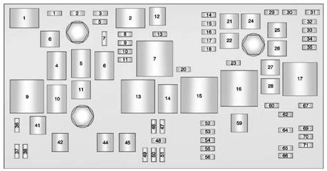 2012 Buick Verano Fuse Box Diagram by Buick Lacrosse 2013 2015 Fuse Box Diagram Carknowledge