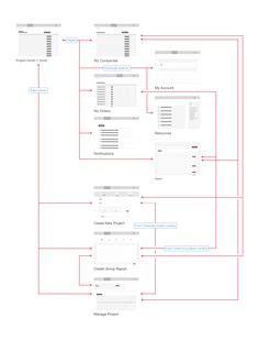 Iaexamplejpg (922×486) Sitemap  Ux  Pinterest  Ui Ux