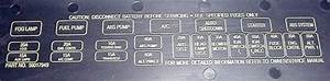 Solved  Fuse Box Diagram 1995 Jeep Grand Cherokee