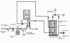 Intertherm Water Heater Wiring Diagram