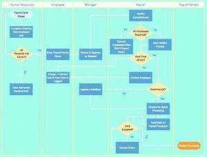 Flow Chart Template Excel Beautiful 6 Swim Lane Diagram