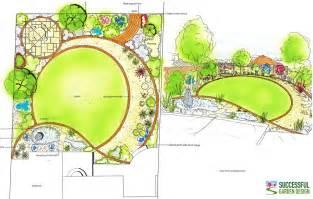 how to plan your garden garden design makeover in a weekend garden therapy