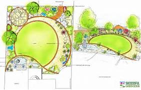 Garden Design And Planning Design Garden Design Makeover In A Weekend Garden Therapy